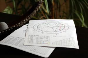 Sužinok koks tavo rytietiškas zodiako ženklas